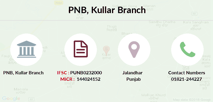 Punjab-national-bank Kullar branch