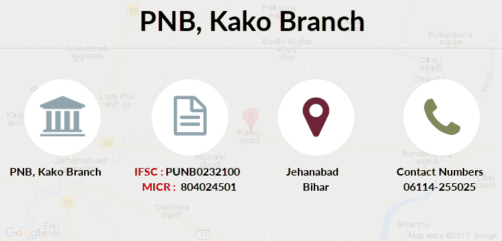 Punjab-national-bank Kako branch