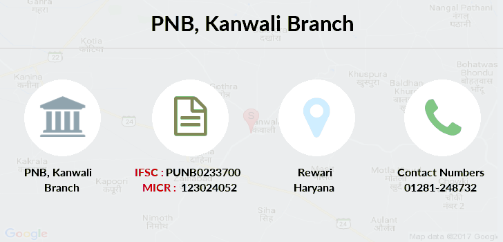 Punjab-national-bank Kanwali branch