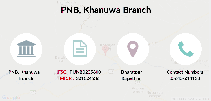 Punjab-national-bank Khanuwa branch