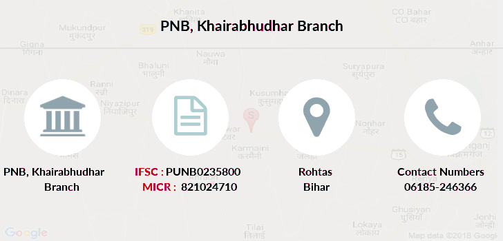 Punjab-national-bank Khairabhudhar branch