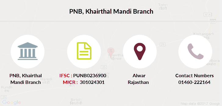 Punjab-national-bank Khairthal-mandi branch