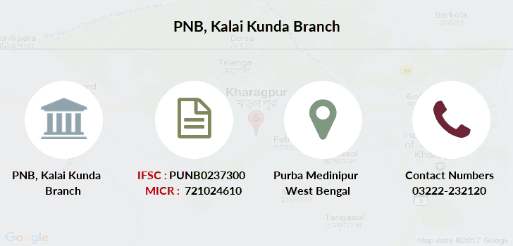 Punjab-national-bank Kalai-kunda branch