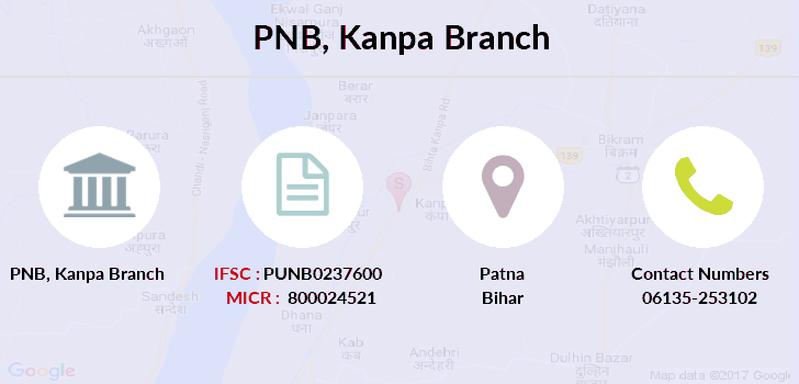 Punjab-national-bank Kanpa branch