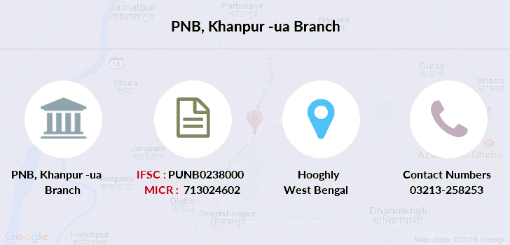 Punjab-national-bank Khanpur-ua branch