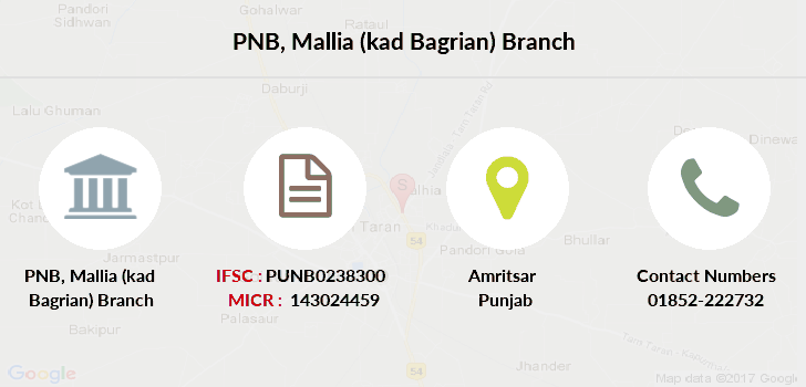 Punjab-national-bank Mallia-kad-bagrian branch