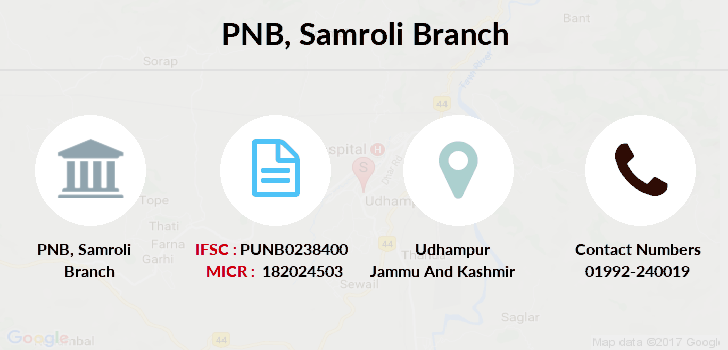 Punjab-national-bank Samroli branch