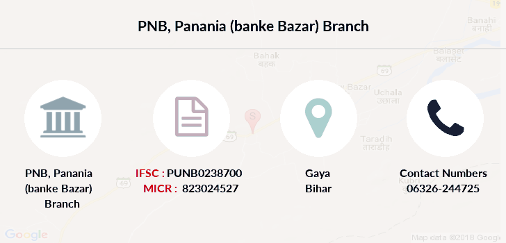 Punjab-national-bank Panania-banke-bazar branch