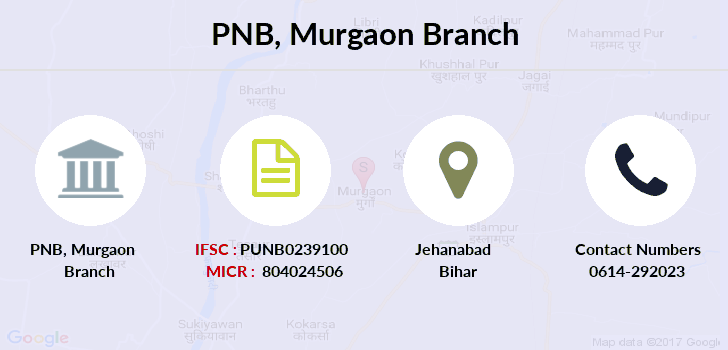 Punjab-national-bank Murgaon branch