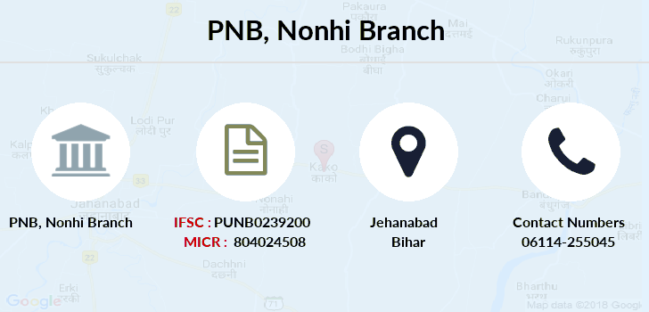 Punjab-national-bank Nonhi branch