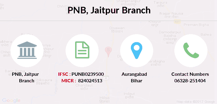 Punjab-national-bank Jaitpur branch