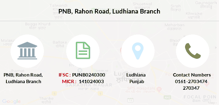 Punjab-national-bank Rahon-road-ludhiana branch