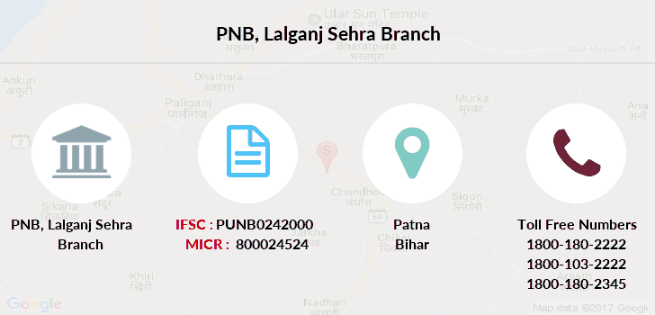 Punjab-national-bank Lalganj-sehra branch