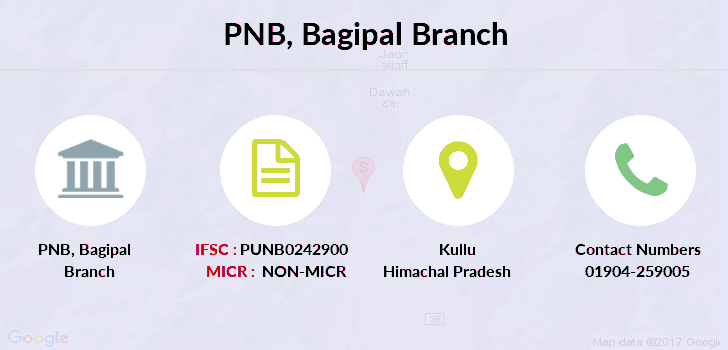 Punjab-national-bank Bagipal branch
