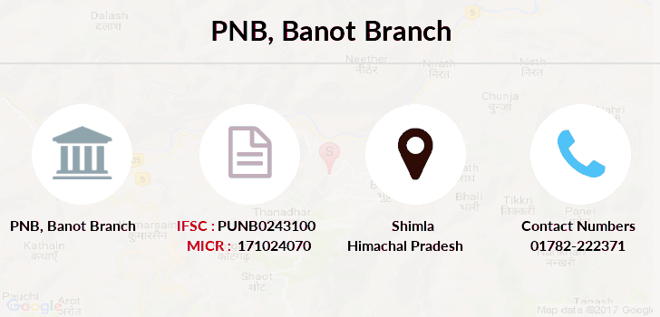 Punjab-national-bank Banot branch