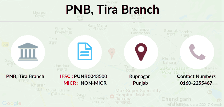 Punjab-national-bank Tira branch