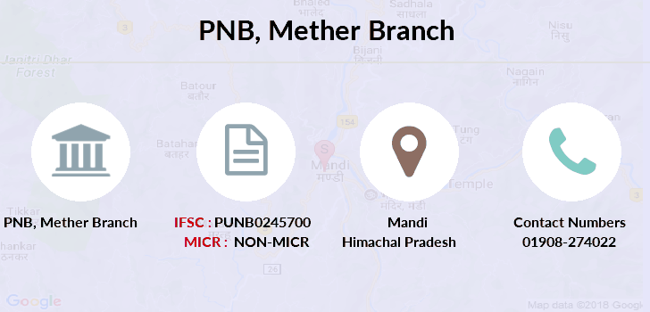 Punjab-national-bank Mether branch
