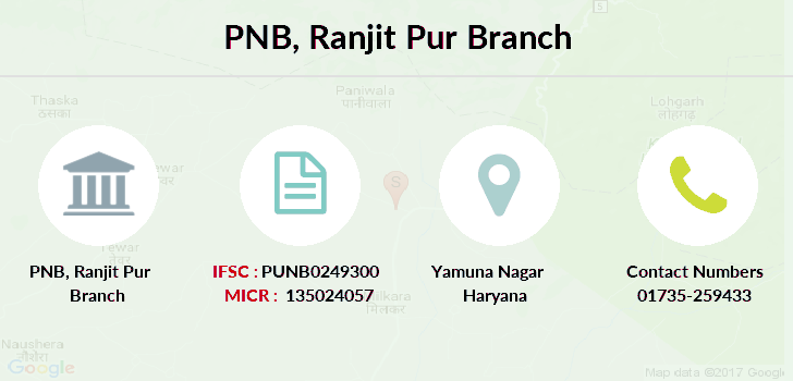 Punjab-national-bank Ranjit-pur branch