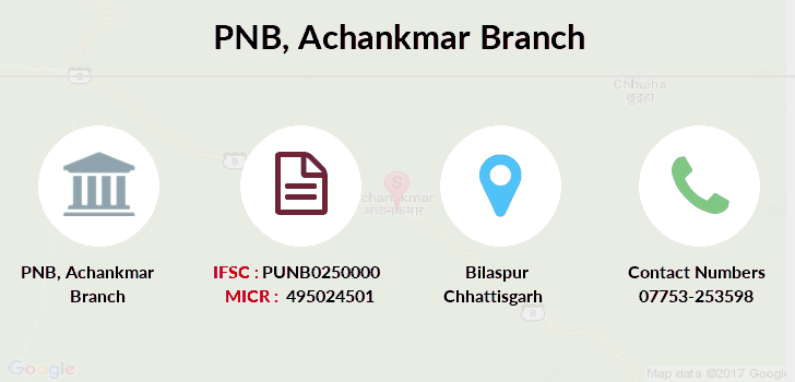 Punjab-national-bank Achankmar branch