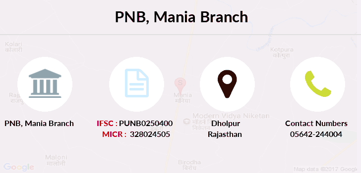 Punjab-national-bank Mania branch
