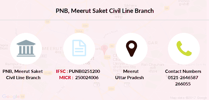 Punjab-national-bank Meerut-saket-civil-line branch