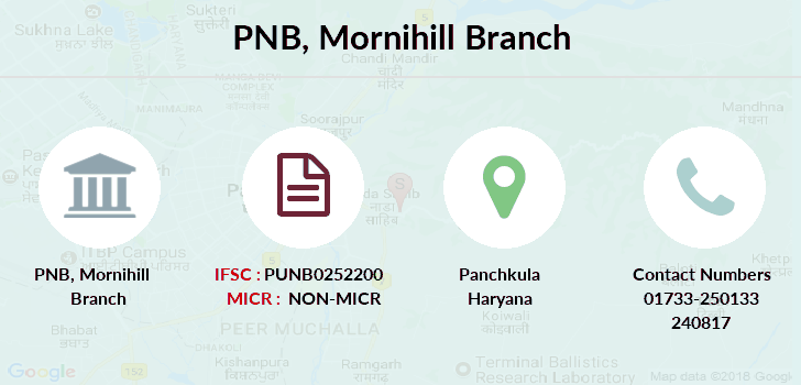 Punjab-national-bank Mornihill branch