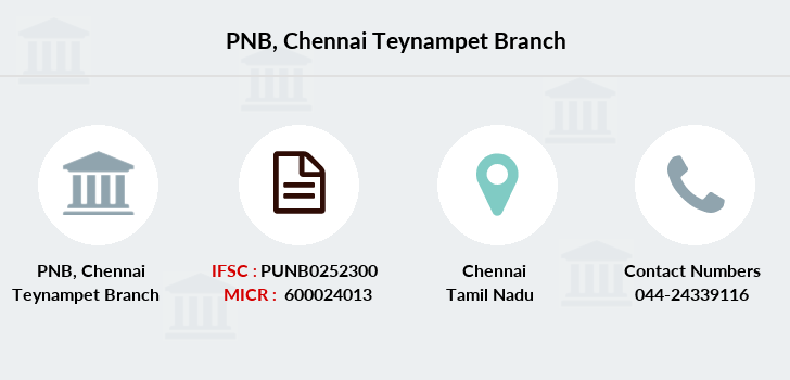 Punjab-national-bank Chennai-teynampet branch