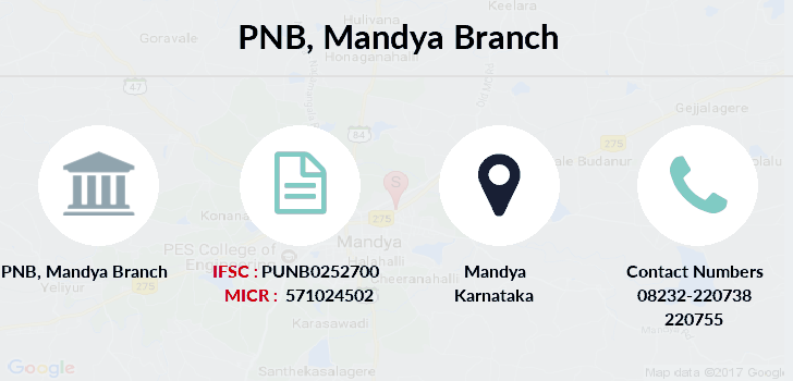 Punjab-national-bank Mandya branch