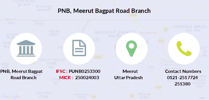Punjab-national-bank Meerut-bagpat-road branch