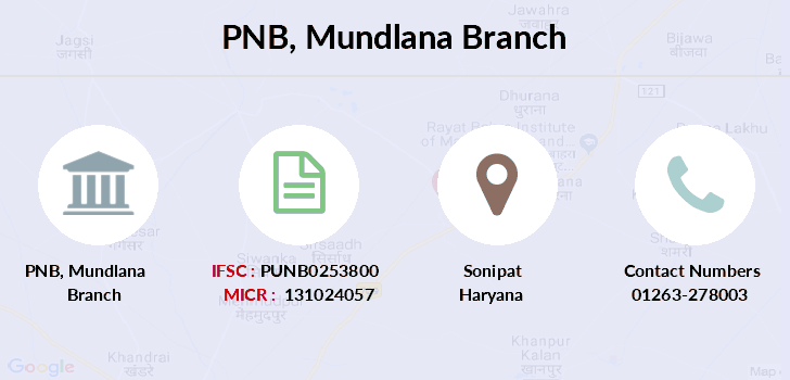 Punjab-national-bank Mundlana branch