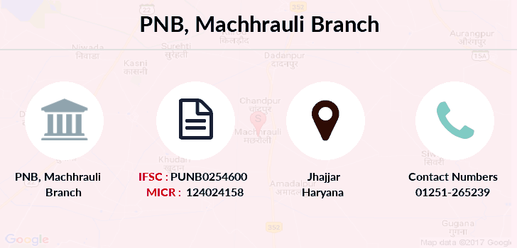 Punjab-national-bank Machhrauli branch