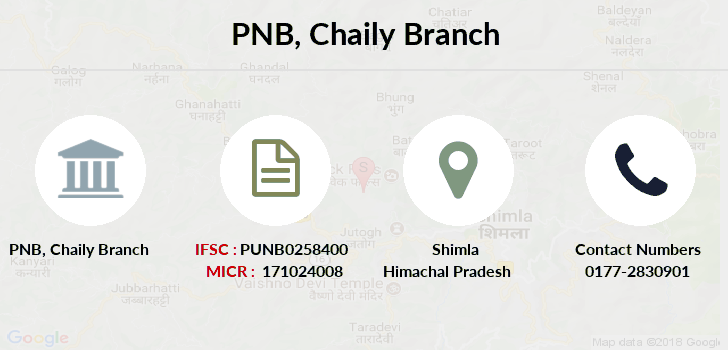 Punjab-national-bank Chaily branch