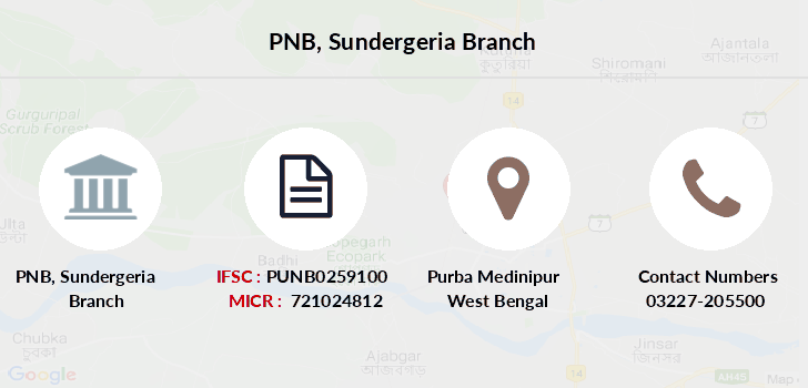 Punjab-national-bank Sundergeria branch