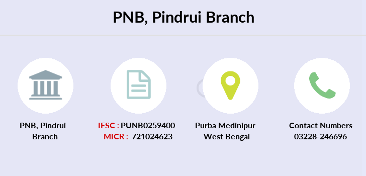 Punjab-national-bank Pindrui branch