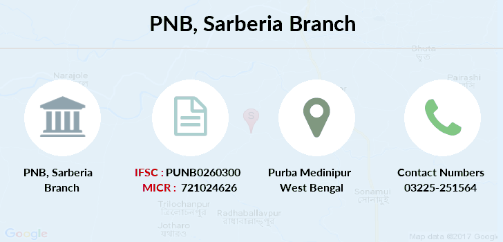 Punjab-national-bank Sarberia branch