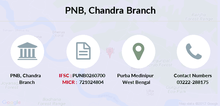 Punjab-national-bank Chandra branch