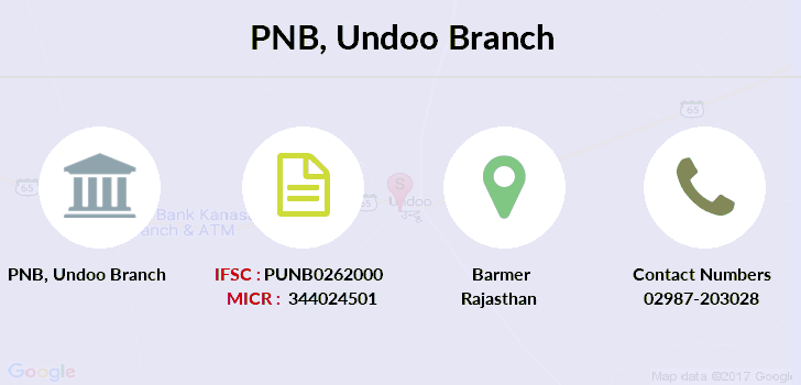 Punjab-national-bank Undoo branch