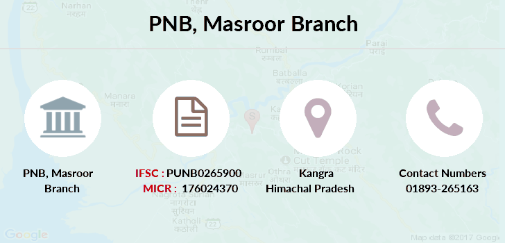 Punjab-national-bank Masroor branch