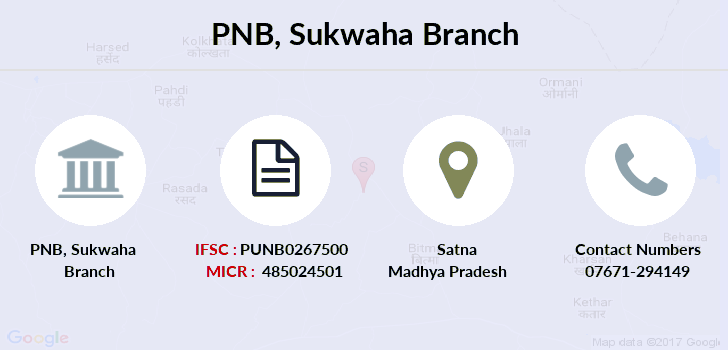 Punjab-national-bank Sukwaha branch