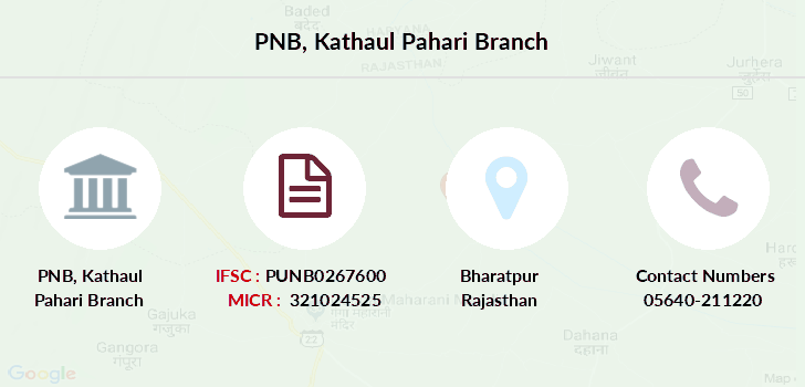 Punjab-national-bank Kathaul-pahari branch