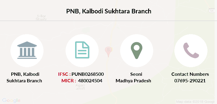 Punjab-national-bank Kalbodi-sukhtara branch