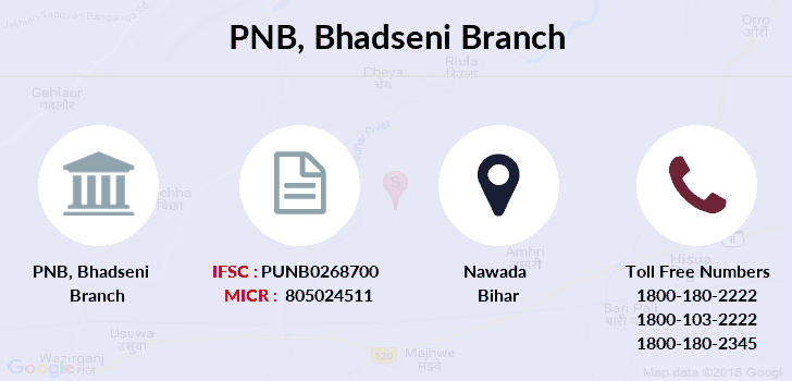 Punjab-national-bank Bhadseni branch