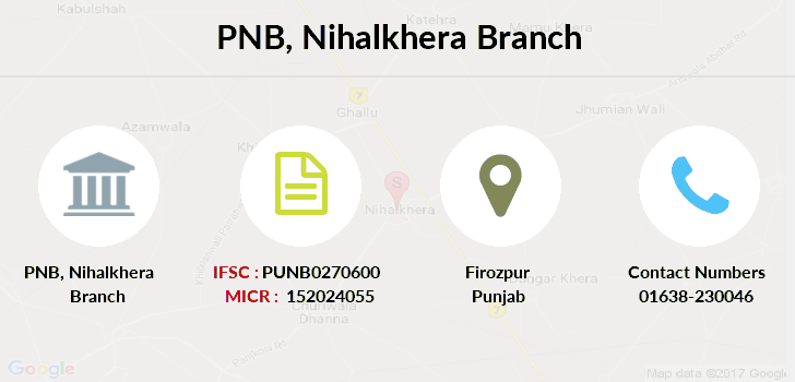 Punjab-national-bank Nihalkhera branch