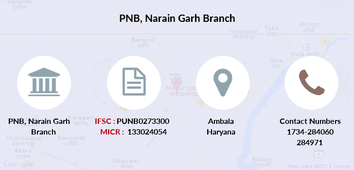 Punjab-national-bank Narain-garh branch