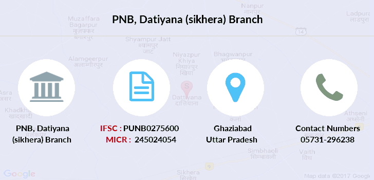 Punjab-national-bank Datiyana-sikhera branch