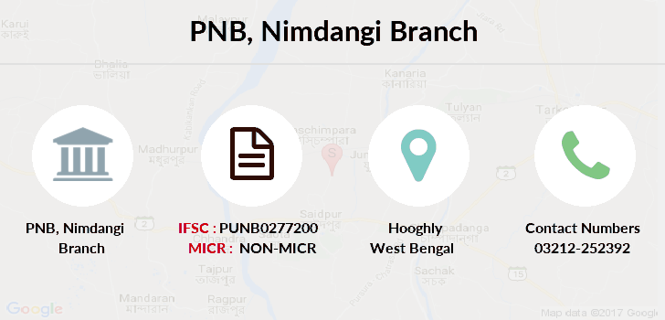 Punjab-national-bank Nimdangi branch