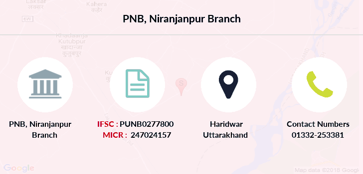 Punjab-national-bank Niranjanpur branch