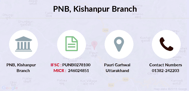 Punjab-national-bank Kishanpur branch
