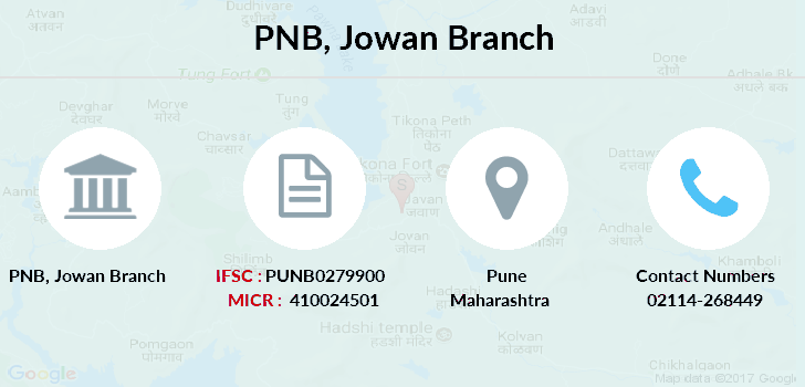 Punjab-national-bank Jowan branch