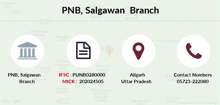Punjab-national-bank Salgawan branch